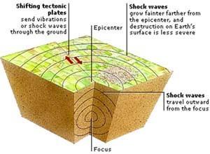 Earthquakes04